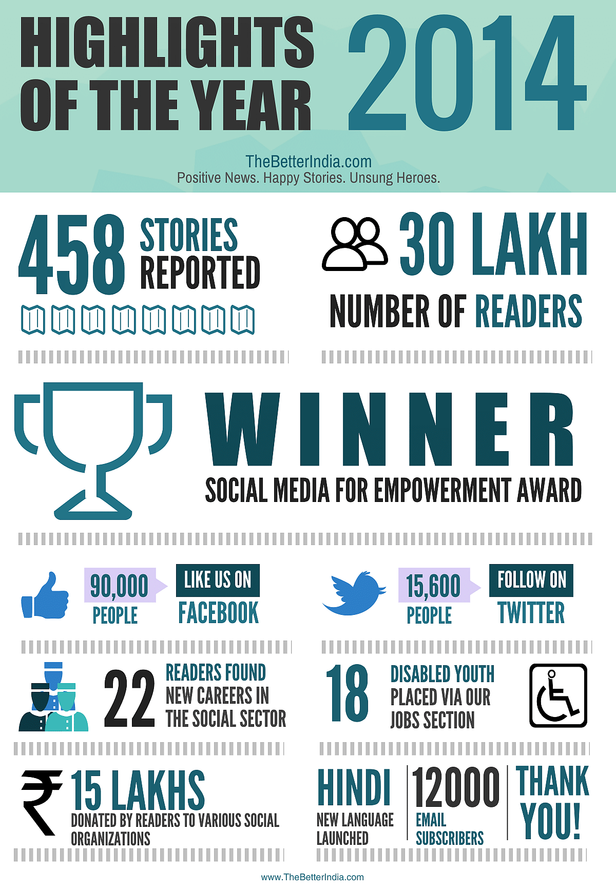 TBI_Highlights_Year_In_Review_2014