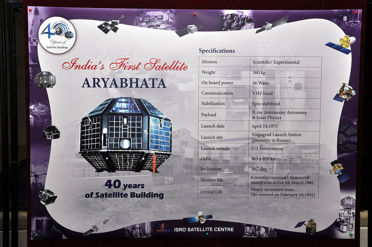 ISRO Poster -Technical Specifications of Aryabhata