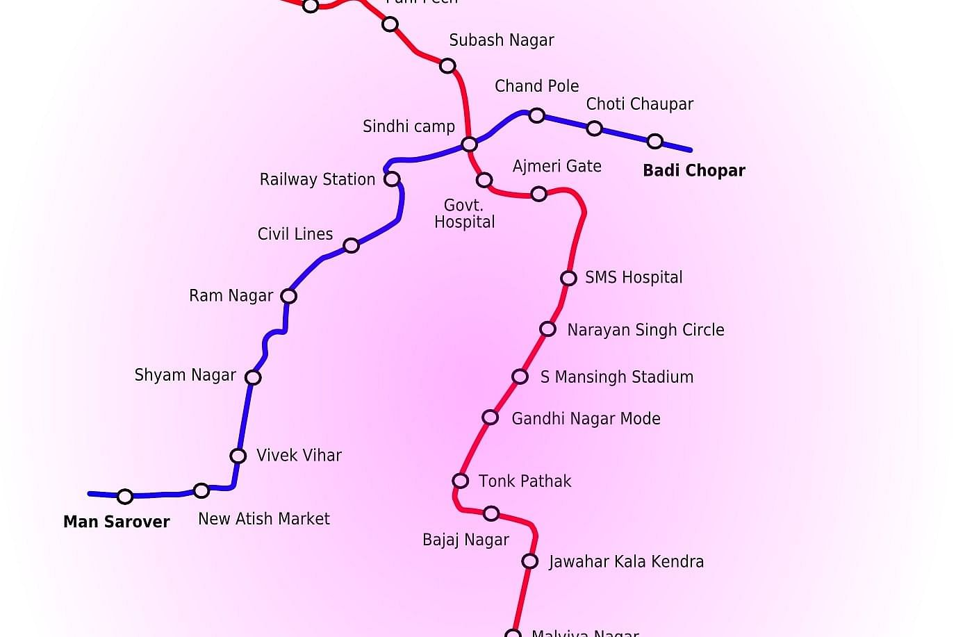 The Blue line of the Metro is functional . The Phase 2 will extend the blue line to Badi Chopar from the current last stop Chand Pole.