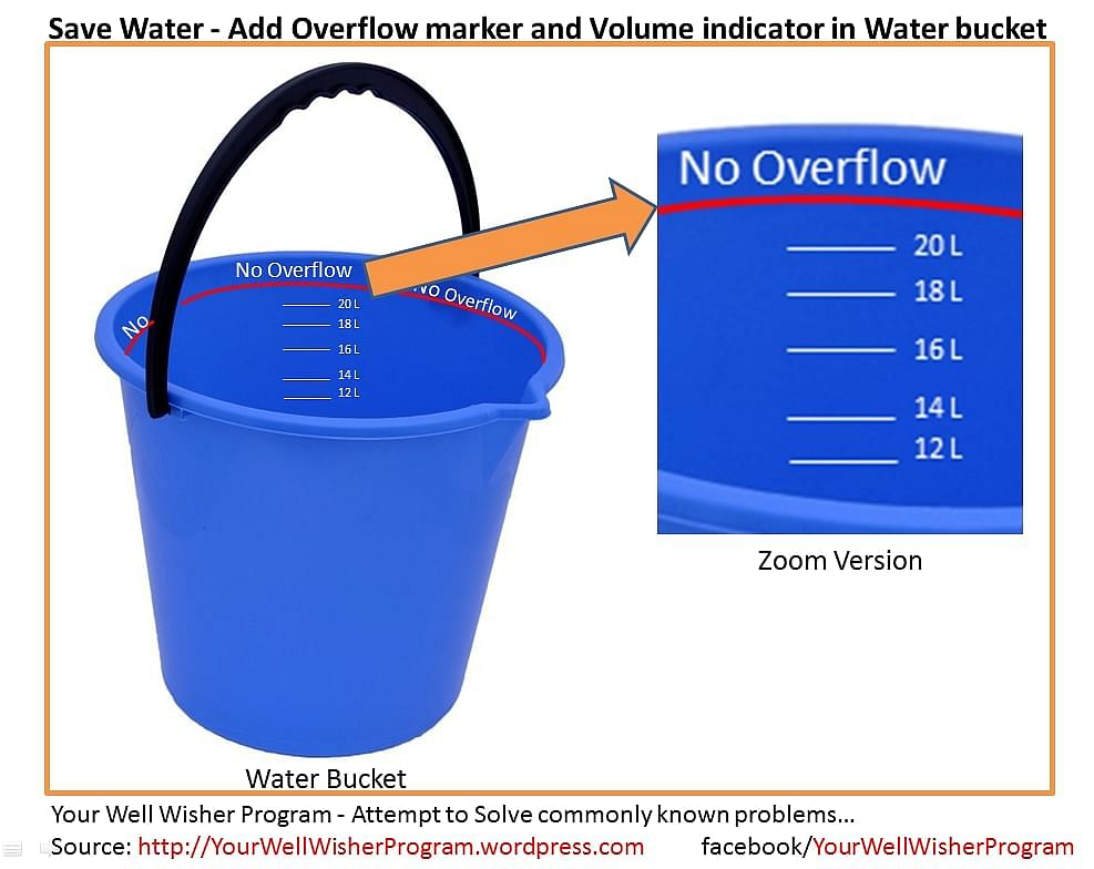 Save Water- Add Overflow marker and Volume Indicator in Water bucket