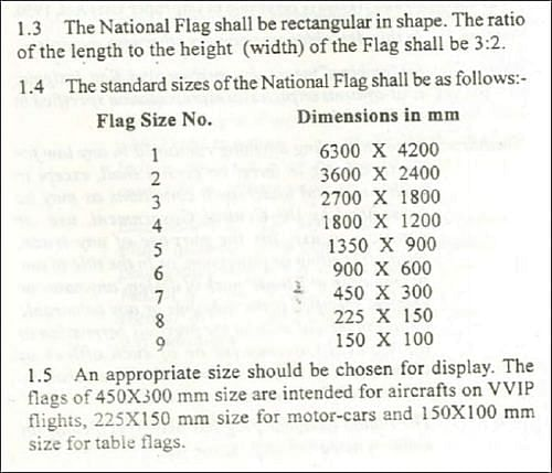 flag-code-of-india_factly-in_-size-shape-of-flag-1